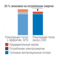 DXR_graphic_performances-700x700_ru